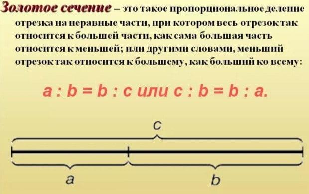 Золотое сечение формула
